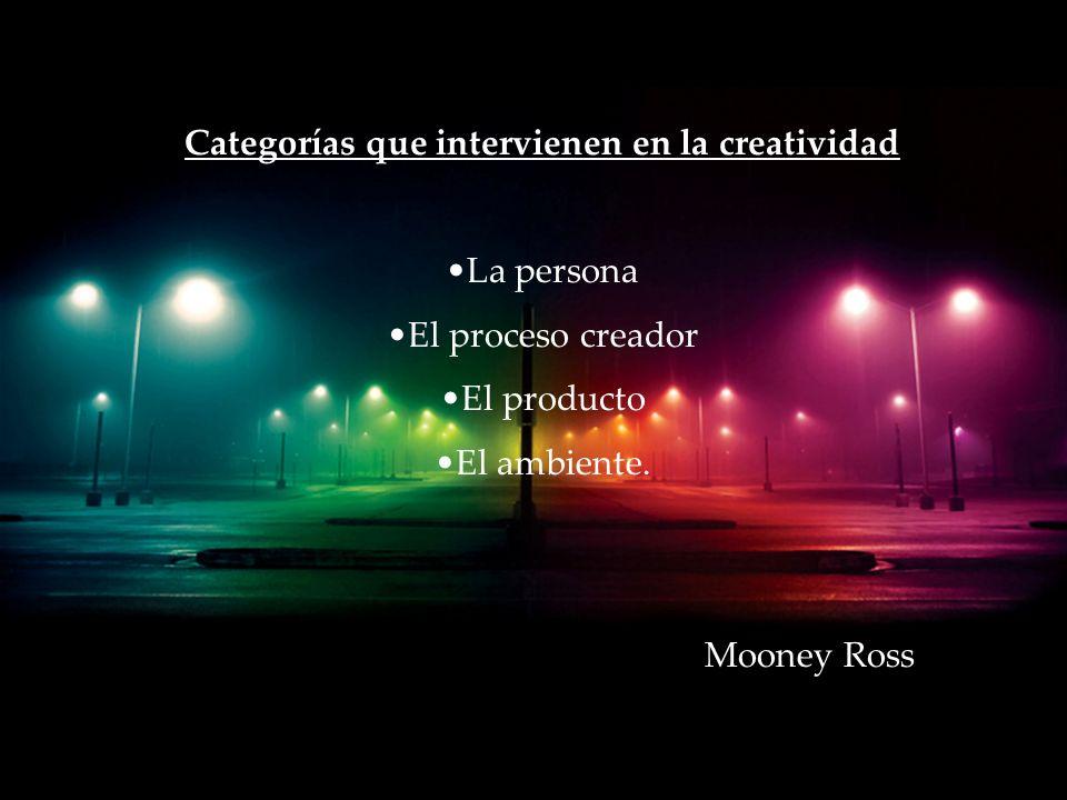 Categorías que intervienen en la creatividad La persona El proceso creador El producto El ambiente.