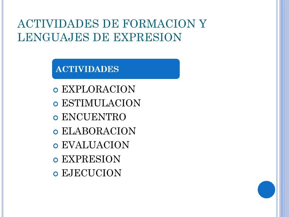 ACTIVIDADES DE FORMACION Y LENGUAJES DE EXPRESION EXPLORACION ESTIMULACION ENCUENTRO ELABORACION EVALUACION EXPRESION EJECUCION ACTIVIDADES