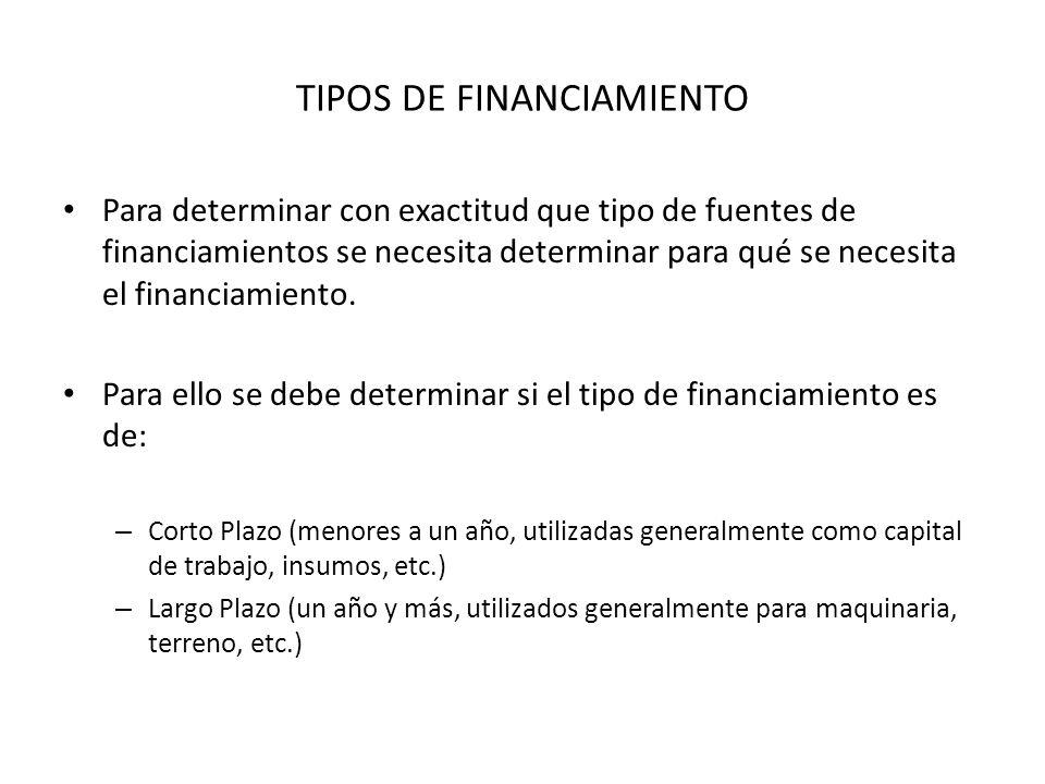 TIPOS DE FINANCIAMIENTO Para determinar con exactitud que tipo de fuentes de financiamientos se necesita determinar para qué se necesita el financiami