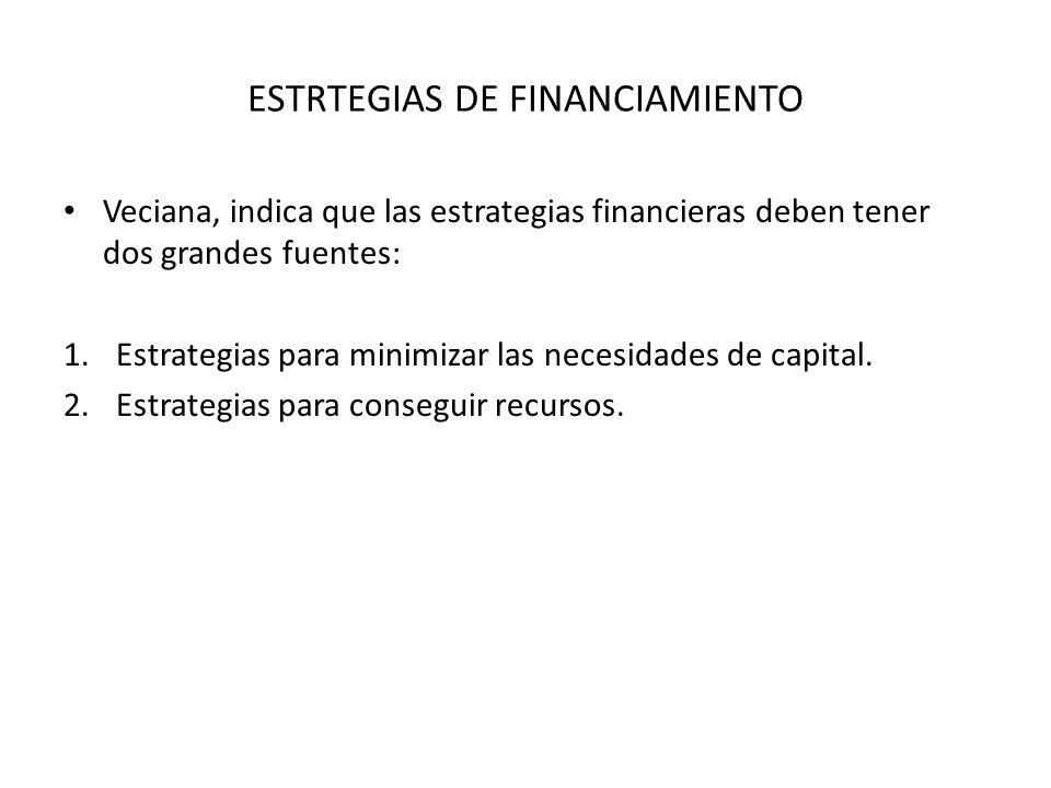 ESTRTEGIAS DE FINANCIAMIENTO Veciana, indica que las estrategias financieras deben tener dos grandes fuentes: 1.Estrategias para minimizar las necesid