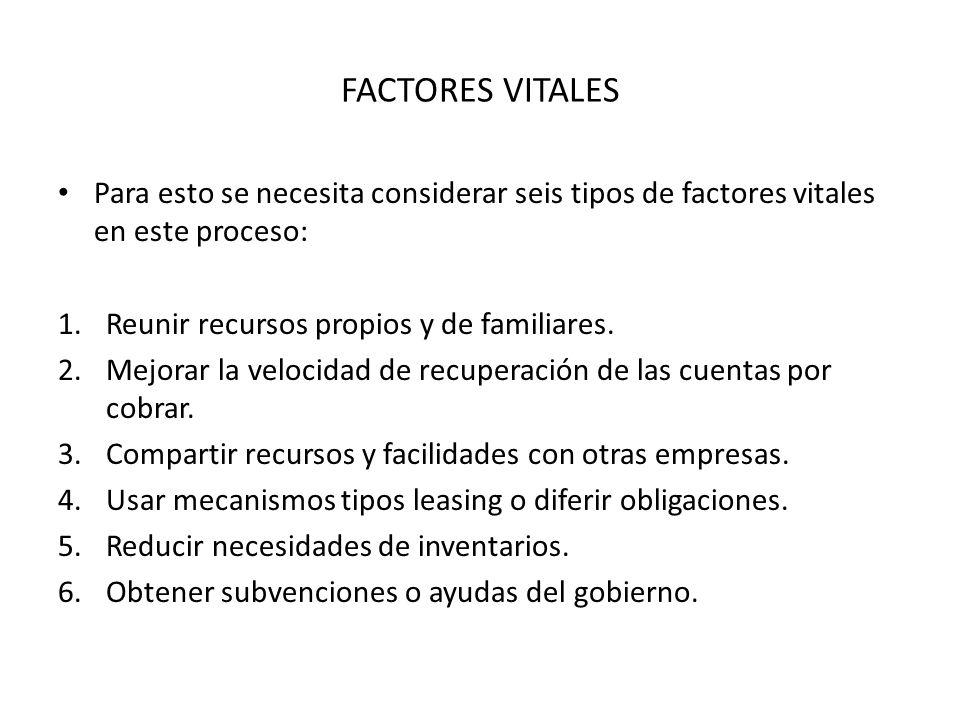 FACTORES VITALES Para esto se necesita considerar seis tipos de factores vitales en este proceso: 1.Reunir recursos propios y de familiares. 2.Mejorar