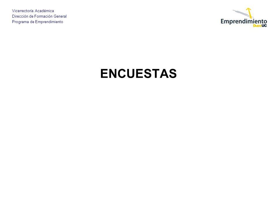 Vicerrectoría Académica Dirección de Formación General Programa de Emprendimiento ENCUESTAS