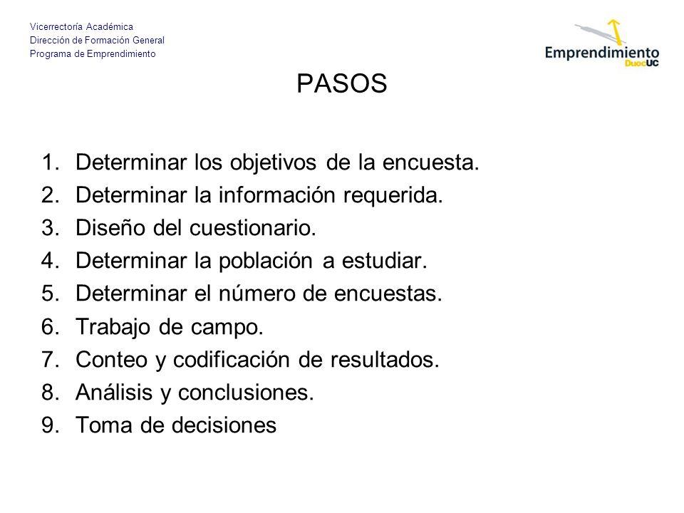Vicerrectoría Académica Dirección de Formación General Programa de Emprendimiento PASOS 1.Determinar los objetivos de la encuesta. 2.Determinar la inf