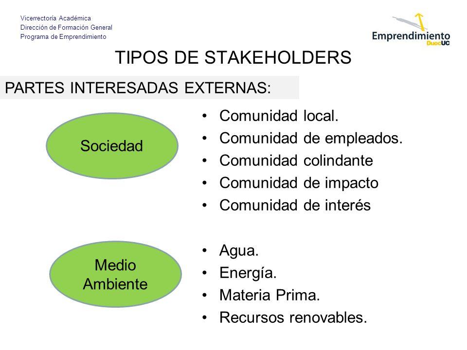 Vicerrectoría Académica Dirección de Formación General Programa de Emprendimiento TIPOS DE STAKEHOLDERS Comunidad local. Comunidad de empleados. Comun