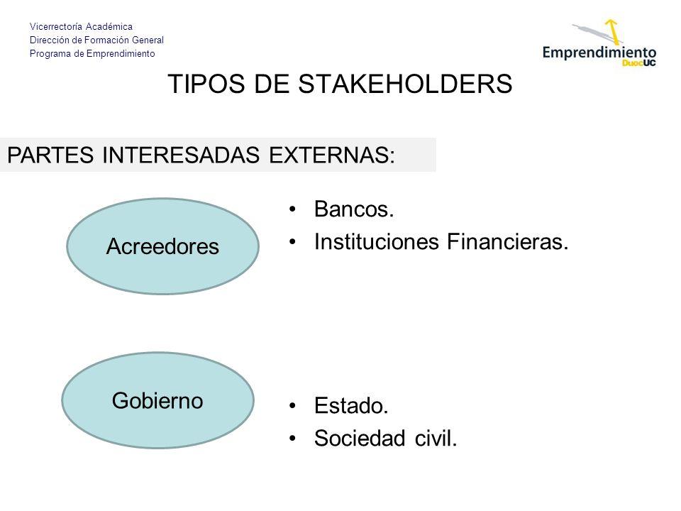 Vicerrectoría Académica Dirección de Formación General Programa de Emprendimiento TIPOS DE STAKEHOLDERS Bancos. Instituciones Financieras. Estado. Soc