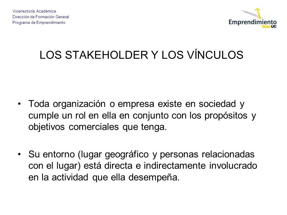 Vicerrectoría Académica Dirección de Formación General Programa de Emprendimiento LOS STAKEHOLDER Y LOS VÍNCULOS Toda organización o empresa existe en