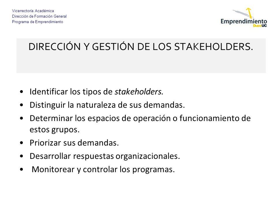 Vicerrectoría Académica Dirección de Formación General Programa de Emprendimiento DIRECCIÓN Y GESTIÓN DE LOS STAKEHOLDERS. Identificar los tipos de st