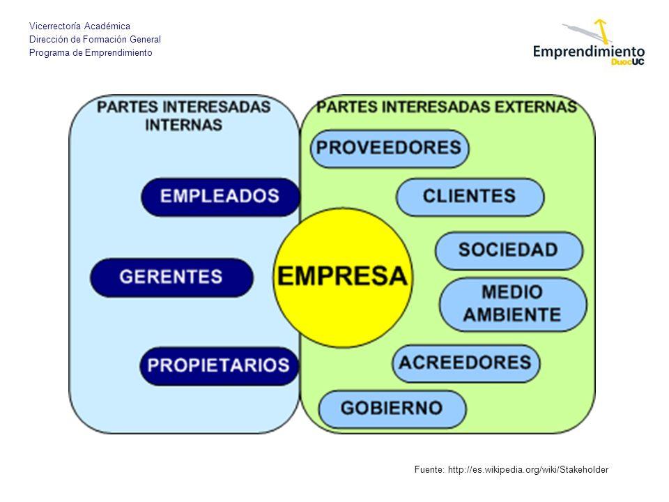 Vicerrectoría Académica Dirección de Formación General Programa de Emprendimiento Fuente: http://es.wikipedia.org/wiki/Stakeholder