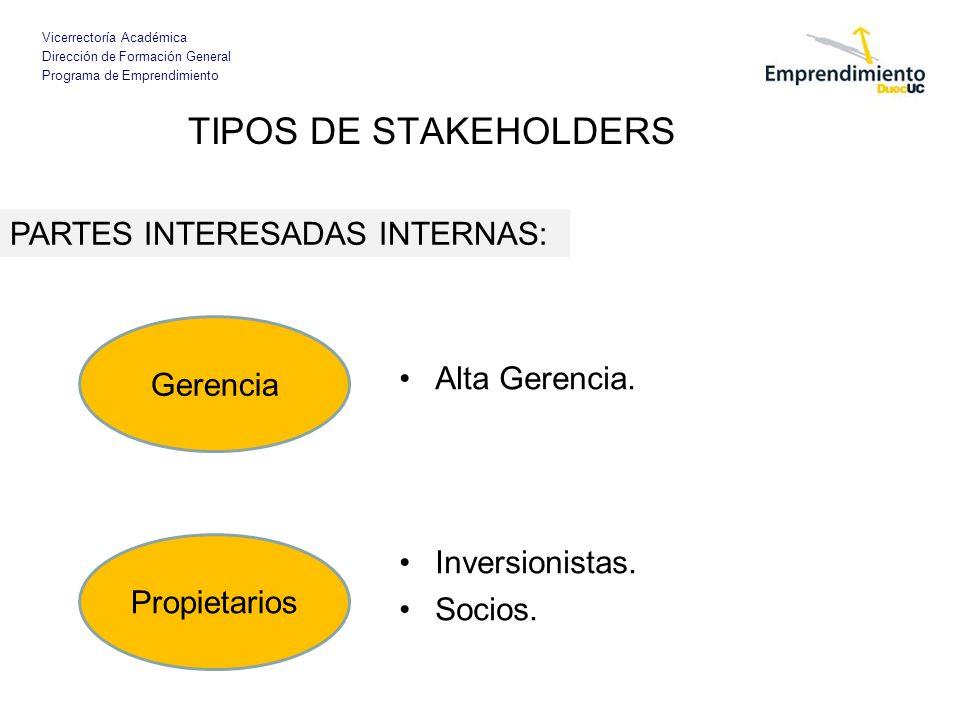 Vicerrectoría Académica Dirección de Formación General Programa de Emprendimiento TIPOS DE STAKEHOLDERS Alta Gerencia. Inversionistas. Socios. Propiet