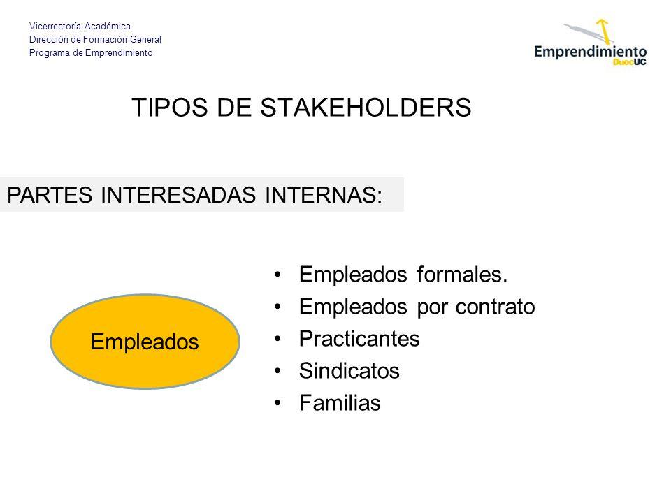 Vicerrectoría Académica Dirección de Formación General Programa de Emprendimiento TIPOS DE STAKEHOLDERS Empleados formales. Empleados por contrato Pra
