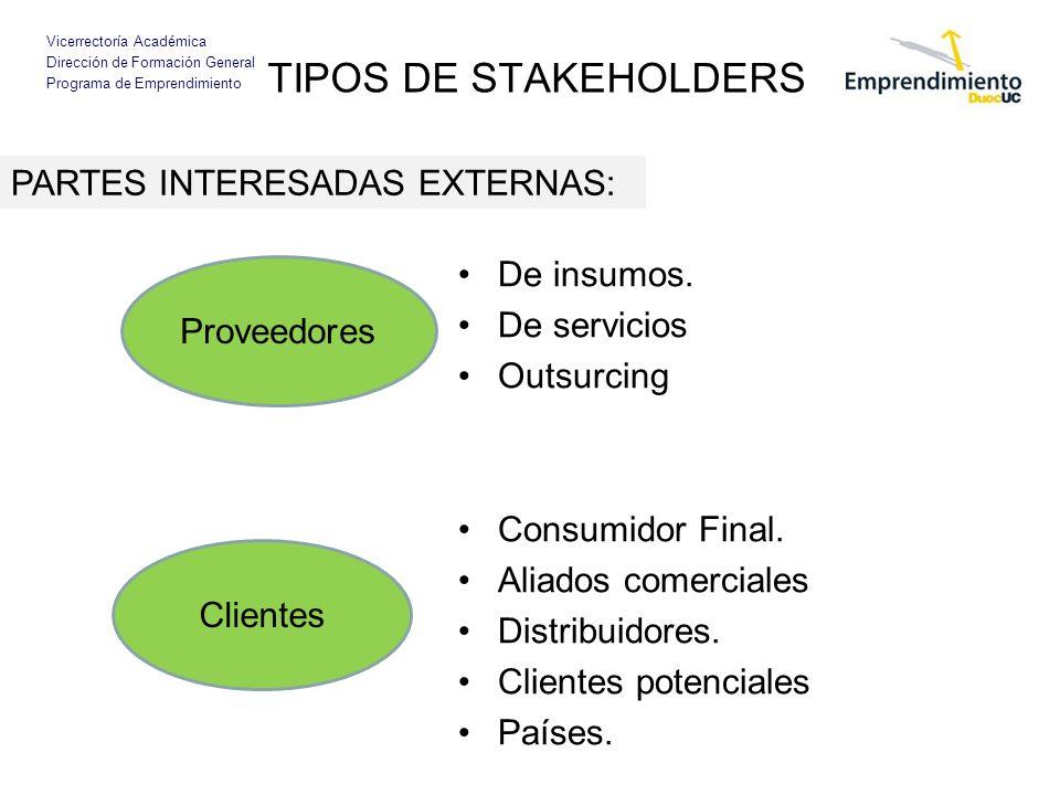Vicerrectoría Académica Dirección de Formación General Programa de Emprendimiento TIPOS DE STAKEHOLDERS De insumos. De servicios Outsurcing Consumidor