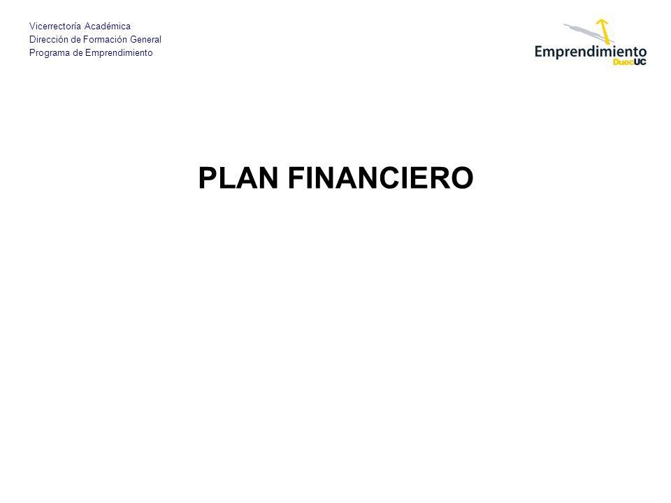 Vicerrectoría Académica Dirección de Formación General Programa de Emprendimiento La inversión consiste en la aplicación de recursos financieros a la creación, renovación, ampliación o mejora de la capacidad operativa de la empresa Fundamentos de economía de la empresa, F.