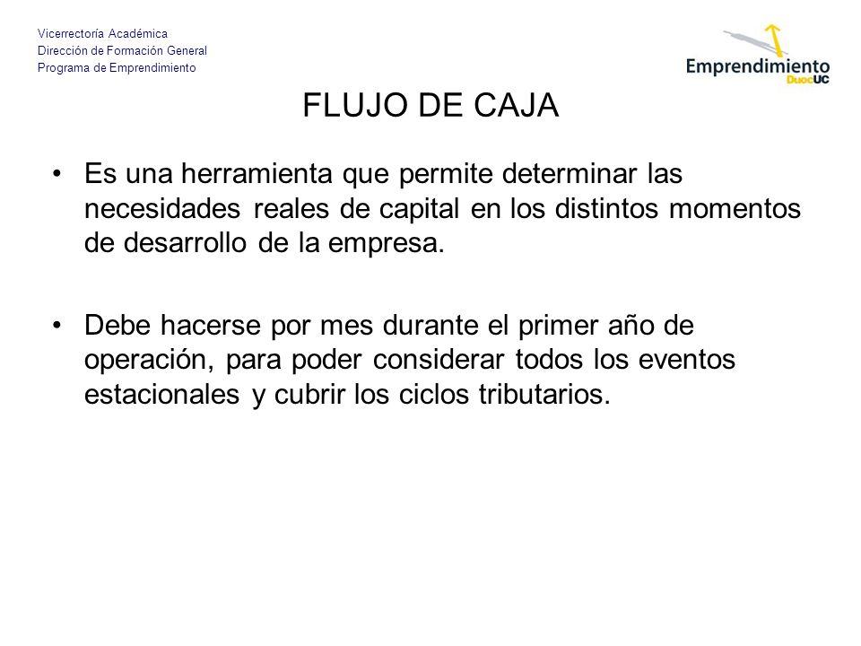 Vicerrectoría Académica Dirección de Formación General Programa de Emprendimiento FLUJO DE CAJA Es una herramienta que permite determinar las necesida