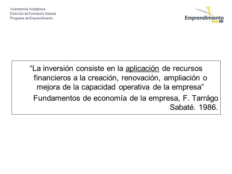 Vicerrectoría Académica Dirección de Formación General Programa de Emprendimiento La inversión consiste en la aplicación de recursos financieros a la