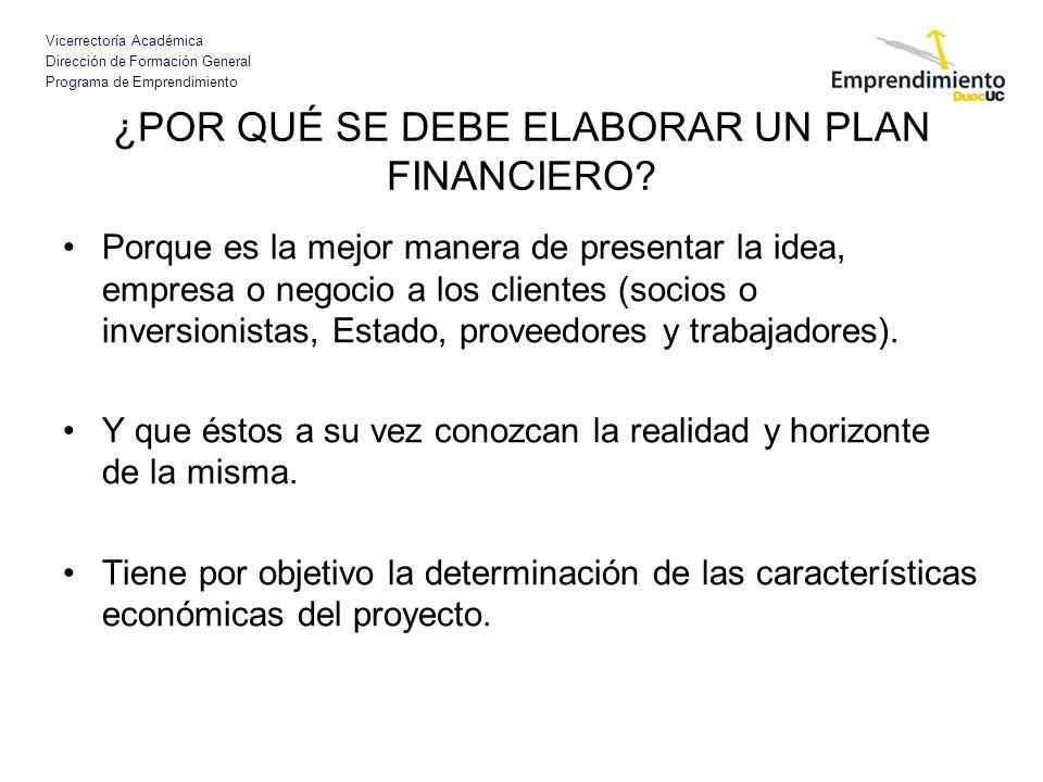 Vicerrectoría Académica Dirección de Formación General Programa de Emprendimiento ¿QUÉ ES EL PLAN FINANCIERO.