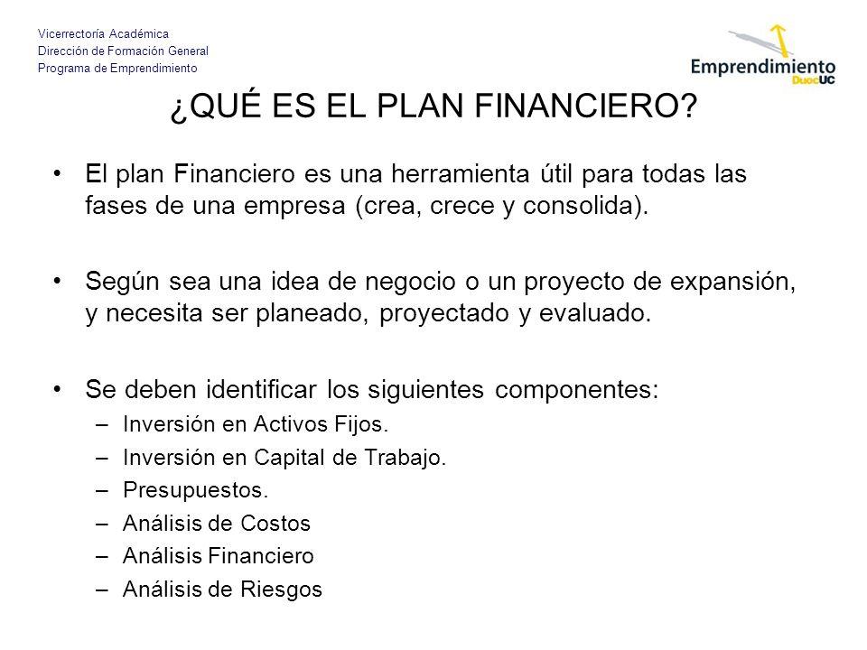 Vicerrectoría Académica Dirección de Formación General Programa de Emprendimiento ¿QUÉ ES EL PLAN FINANCIERO? El plan Financiero es una herramienta út