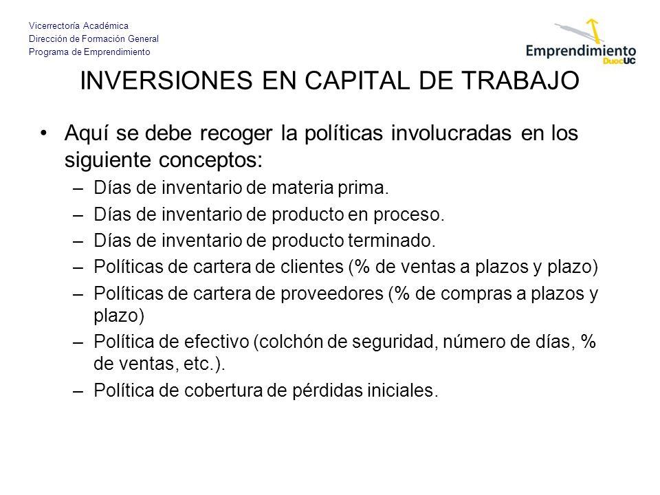 Vicerrectoría Académica Dirección de Formación General Programa de Emprendimiento INVERSIONES EN CAPITAL DE TRABAJO Aquí se debe recoger la políticas