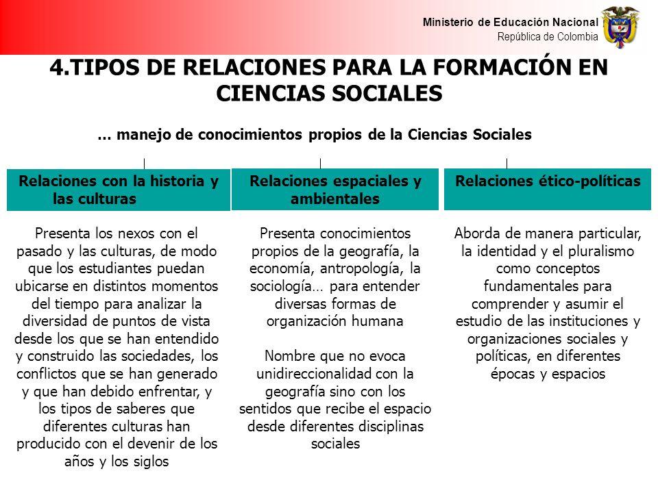 Ministerio de Educación Nacional República de Colombia 4.TIPOS DE RELACIONES PARA LA FORMACIÓN EN CIENCIAS SOCIALES … manejo de conocimientos propios