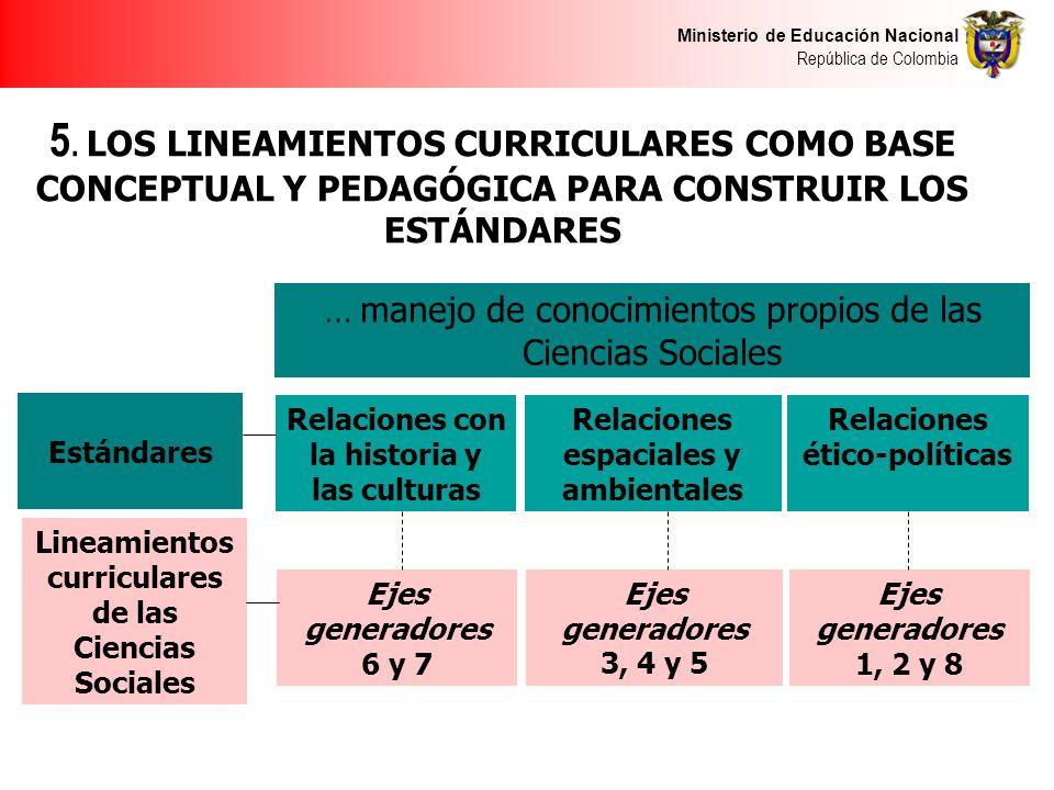 Ministerio de Educación Nacional República de Colombia … manejo de conocimientos propios de las Ciencias Sociales Relaciones ético-políticas Relacione