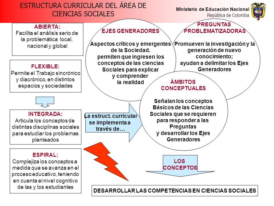 Ministerio de Educación Nacional República de Colombia ESTRUCTURA CURRICULAR DEL ÁREA DE CIENCIAS SOCIALES PREGUNTAS PROBLEMATIZADORAS Promueven la in