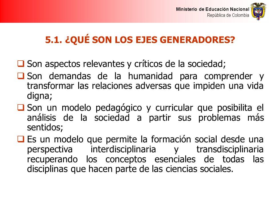 Ministerio de Educación Nacional República de Colombia 5.1. ¿QUÉ SON LOS EJES GENERADORES? Son aspectos relevantes y críticos de la sociedad; Son dema