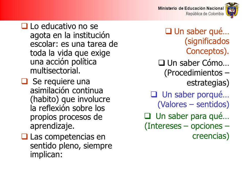 Ministerio de Educación Nacional República de Colombia Lo educativo no se agota en la institución escolar: es una tarea de toda la vida que exige una