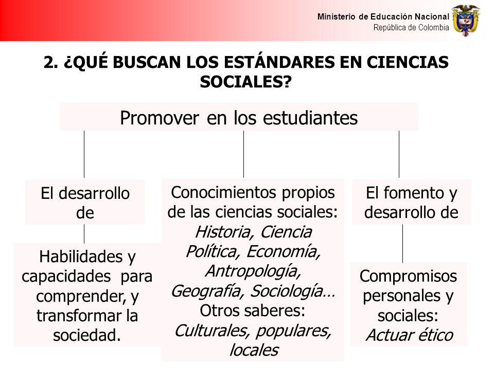Ministerio de Educación Nacional República de Colombia RELACIÓN DE LAS COMPETENCIAS SOCIALES CON LOS ESTÁNDARES BÁSICOS DE COMPETENCIAS COMPETENCIAS PROCEDIMENTALES COMPETENCIAS COGNITIVAS COMPETENCIAS VALORATIVAS Y SOCIALIZADORAS ME APROXIMO AL CONOCIMIENTO COMO CIENTÍFICO SOCIAL MANEJO CONOCIMIENTOS PROPIOS DE LAS CIENCIAS SOCIALES DESARROLLO COMPROMISOS PERSONALES Y SOCIALES