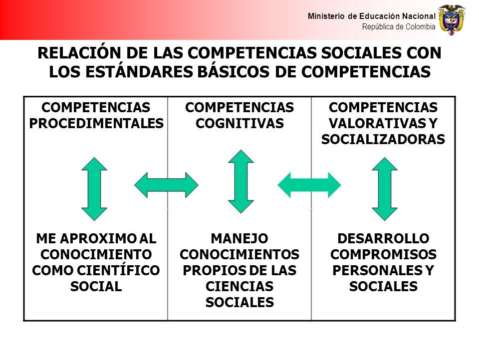 Ministerio de Educación Nacional República de Colombia RELACIÓN DE LAS COMPETENCIAS SOCIALES CON LOS ESTÁNDARES BÁSICOS DE COMPETENCIAS COMPETENCIAS P
