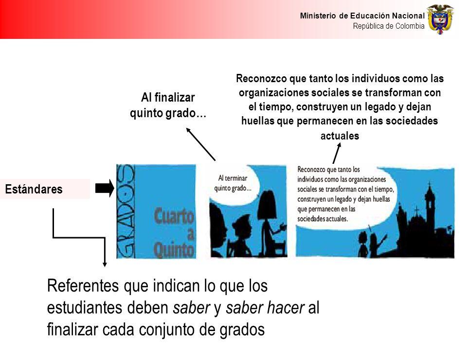 Ministerio de Educación Nacional República de Colombia Referentes que indican lo que los estudiantes deben saber y saber hacer al finalizar cada conju