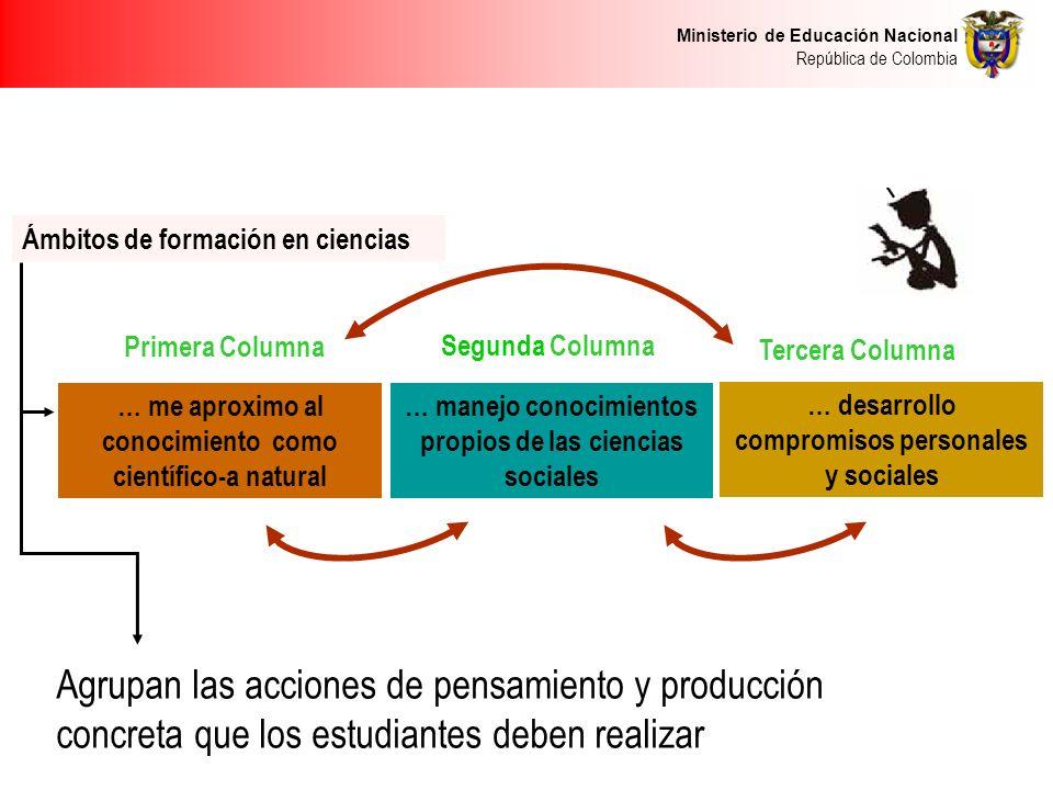 Ministerio de Educación Nacional República de Colombia Ámbitos de formación en ciencias Primera Columna Segunda Columna Tercera Columna … me aproximo