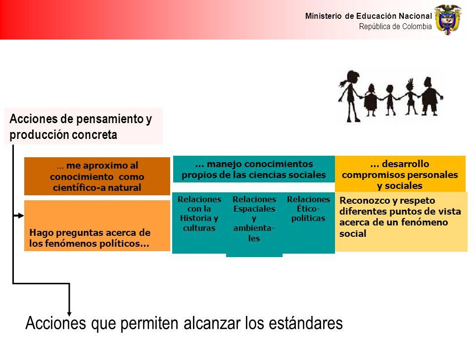 Ministerio de Educación Nacional República de Colombia … me aproximo al conocimiento como científico-a natural … manejo conocimientos propios de las c