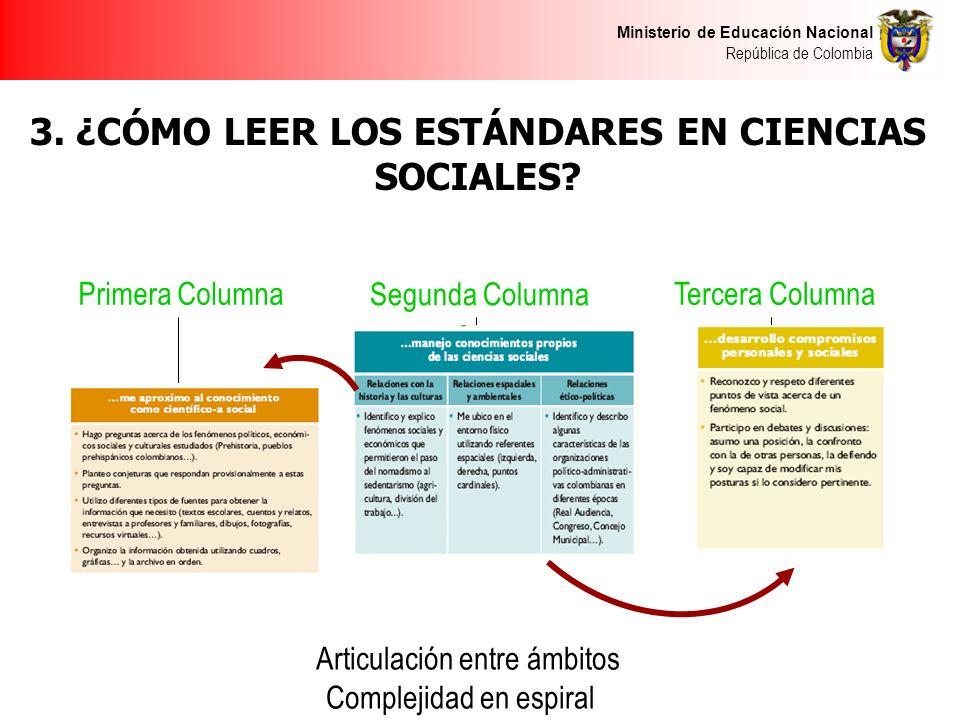 Ministerio de Educación Nacional República de Colombia 3. ¿CÓMO LEER LOS ESTÁNDARES EN CIENCIAS SOCIALES? Segunda Columna Primera ColumnaTercera Colum