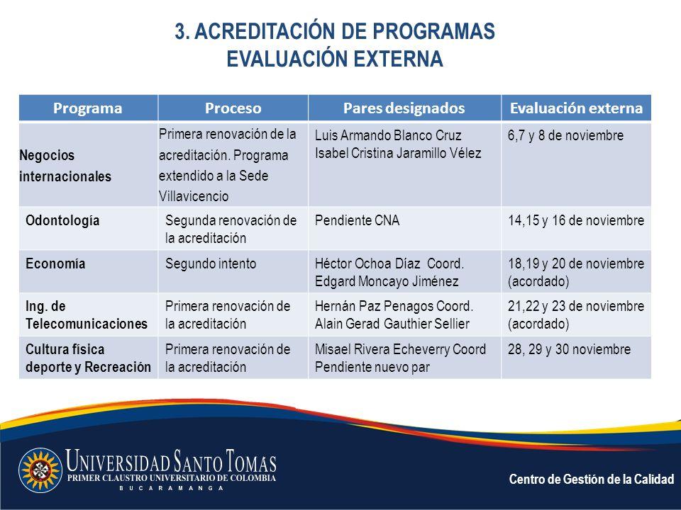 3. ACREDITACIÓN DE PROGRAMAS EVALUACIÓN EXTERNA Centro de Gestión de la Calidad ProgramaProcesoPares designadosEvaluación externa Negocios internacion