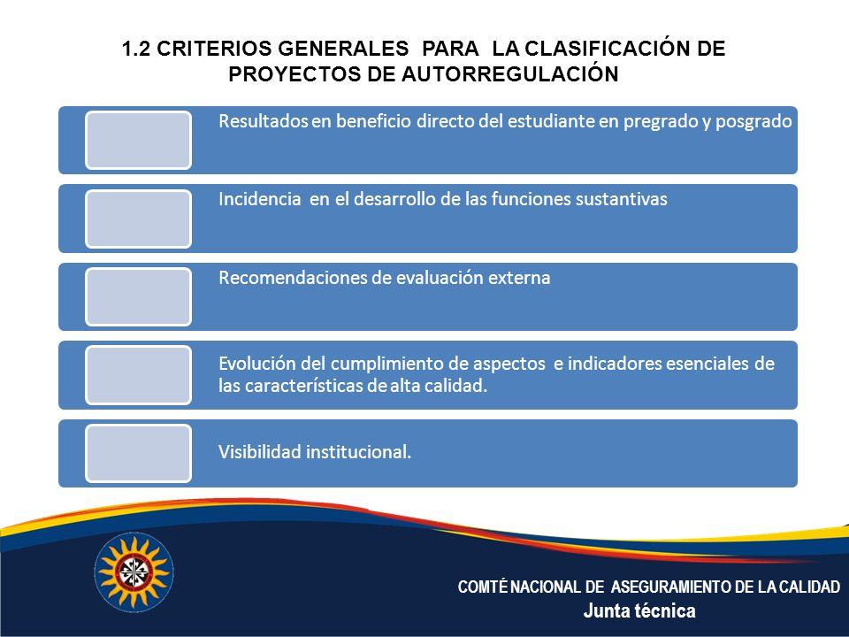 COMTÉ NACIONAL DE ASEGURAMIENTO DE LA CALIDAD Junta técnica 1.2 CRITERIOS GENERALES PARA LA CLASIFICACIÓN DE PROYECTOS DE AUTORREGULACIÓN Resultados e