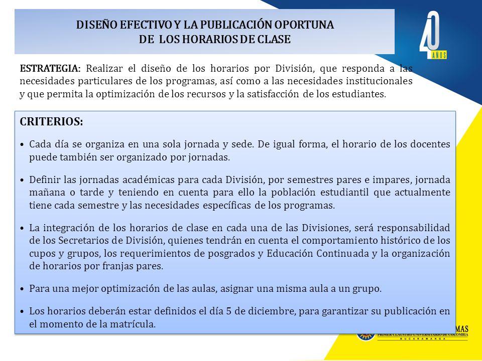 DISEÑO EFECTIVO Y LA PUBLICACIÓN OPORTUNA DE LOS HORARIOS DE CLASE ESTRATEGIA: Realizar el diseño de los horarios por División, que responda a las nec
