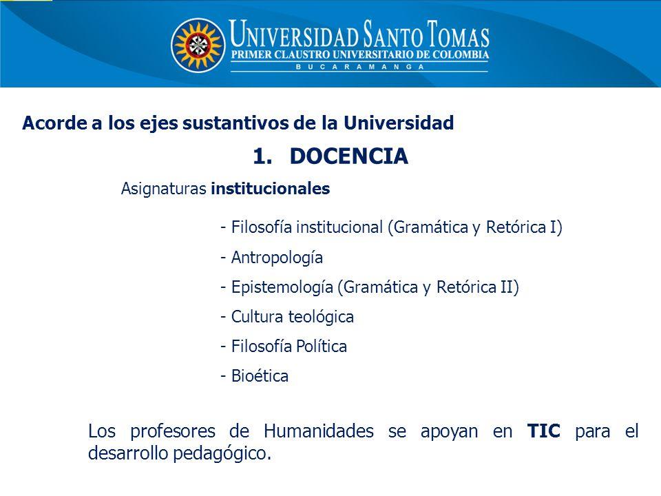 Acorde a los ejes sustantivos de la Universidad 1.DOCENCIA Asignaturas institucionales - Filosofía institucional (Gramática y Retórica I) - Antropolog