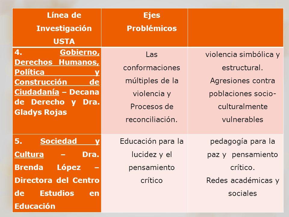 Línea de Investigación USTA Ejes Problémicos 4. Gobierno, Derechos Humanos, Política y Construcción de Ciudadanía – Decana de Derecho y Dra. Gladys Ro