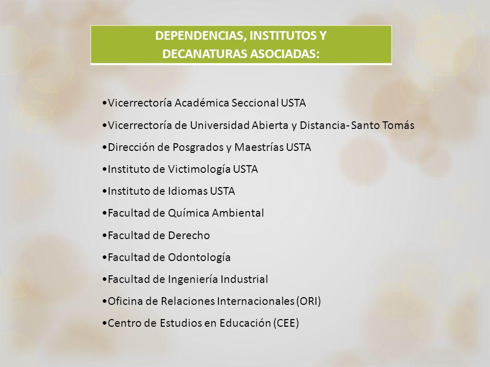 DEPENDENCIAS, INSTITUTOS Y DECANATURAS ASOCIADAS: Vicerrectoría Académica Seccional USTA Vicerrectoría de Universidad Abierta y Distancia- Santo Tomás