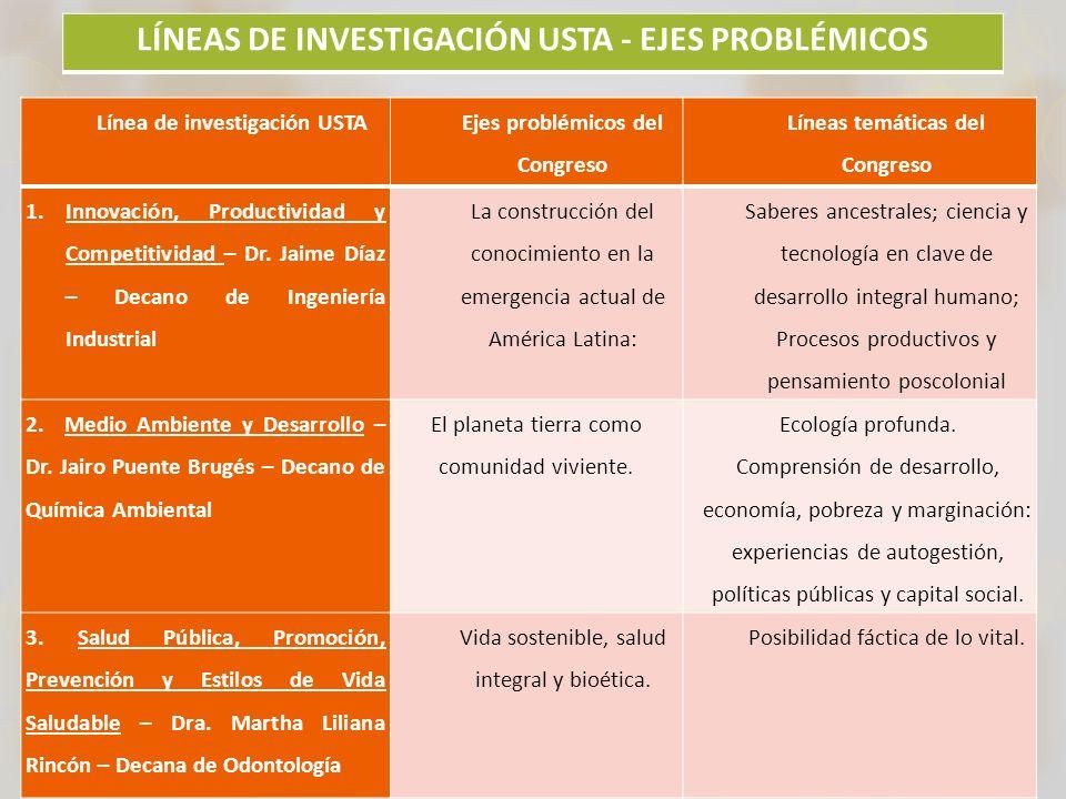 Línea de Investigación USTA Ejes Problémicos 4.