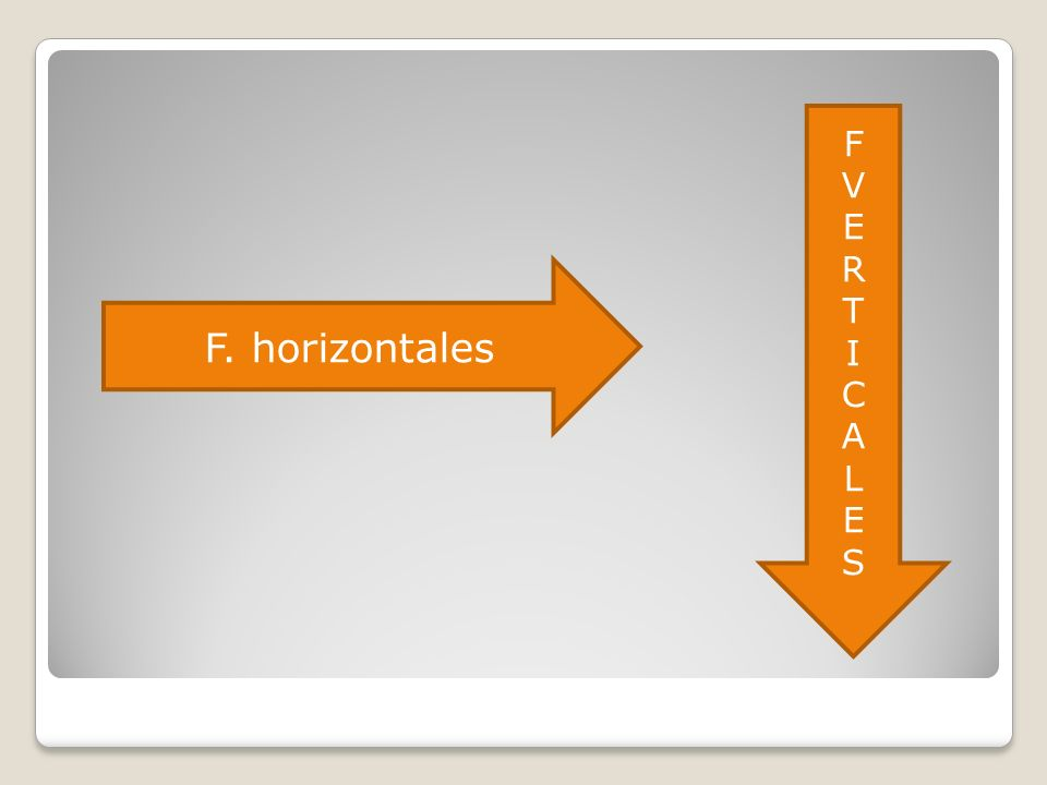 F. horizontales FVERTICALESFVERTICALES