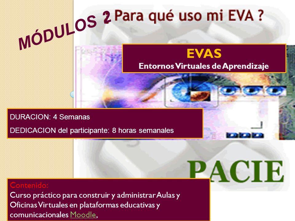 EVAS Entornos Virtuales de Aprendizaje Contenido: Curso práctico para construir y administrar Aulas y Oficinas Virtuales en plataformas educativas y comunicacionales Moodle,Moodle DURACION: 4 Semanas DEDICACION del participante: 8 horas semanales MÓDULOS 2