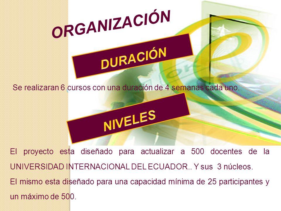 El proyecto esta diseñado para actualizar a 500 docentes de la UNIVERSIDAD INTERNACIONAL DEL ECUADOR..