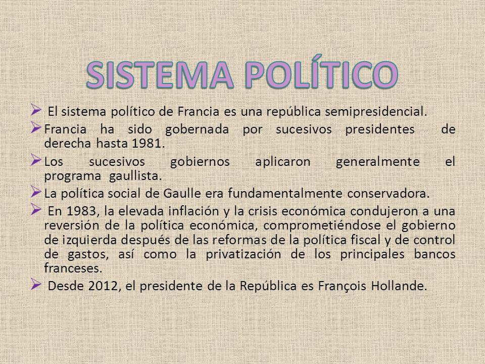 El sistema político de Francia es una república semipresidencial. Francia ha sido gobernada por sucesivos presidentes de derecha hasta 1981. Los suces