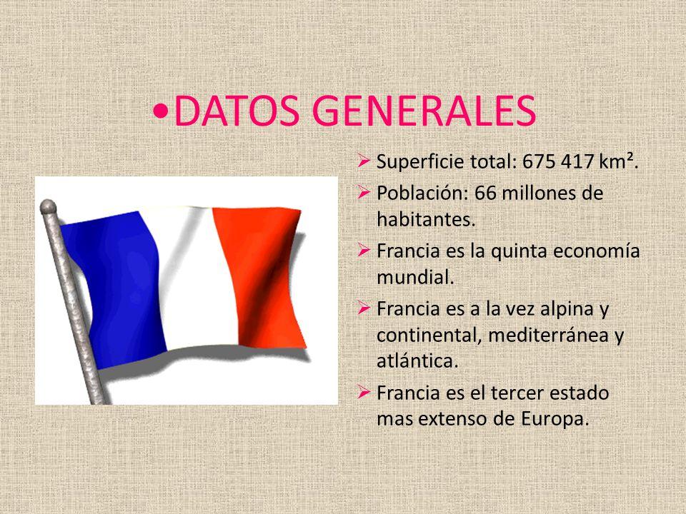 DATOS GENERALES Superficie total: 675 417 km². Población: 66 millones de habitantes. Francia es la quinta economía mundial. Francia es a la vez alpina