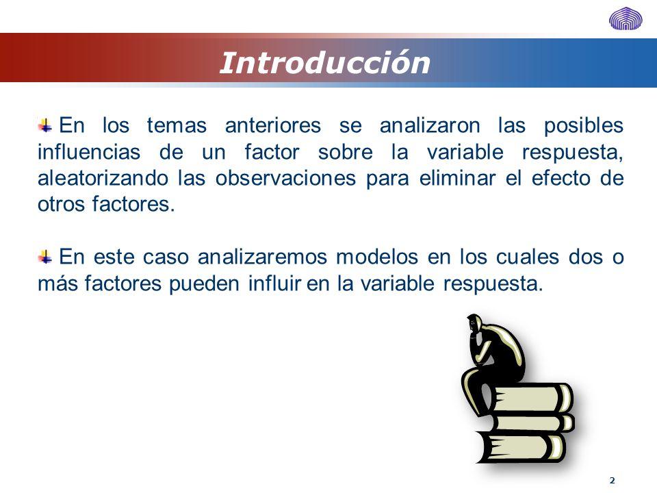 13 Concepto de interacción Entonces, aunque el efecto principal indique que el factor α no influye en la respuesta, el efecto que produce α depende del nivel seleccionado del factor β y se concluye que hay interacción entre α y β