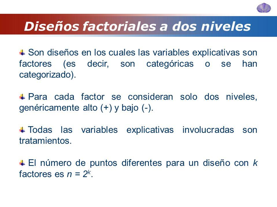 Diseños factoriales a dos niveles Son diseños en los cuales las variables explicativas son factores (es decir, son categóricas o se han categorizado).