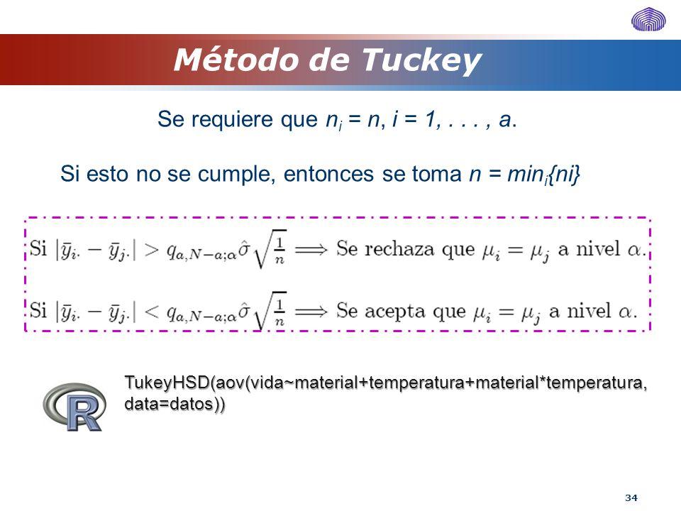 34 Método de Tuckey Se requiere que n i = n, i = 1,..., a. Si esto no se cumple, entonces se toma n = min i {ni} TukeyHSD(aov(vida~material+temperatur