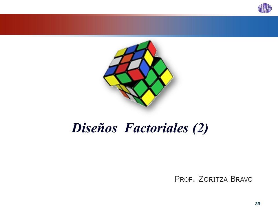 Diseños Factoriales (2) P ROF. Z ORITZA B RAVO 35
