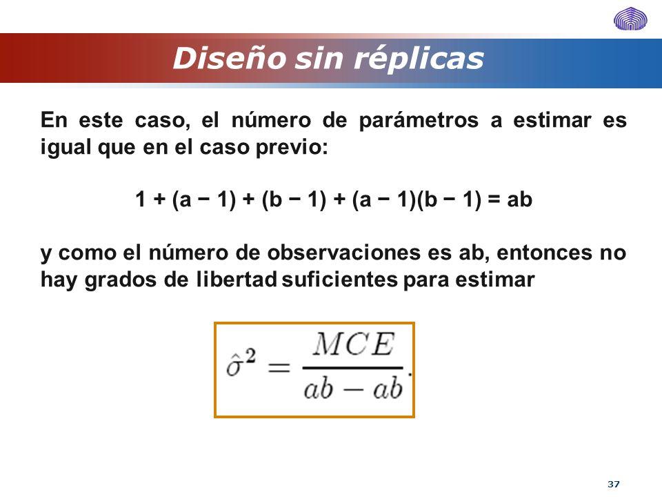 37 Diseño sin réplicas En este caso, el número de parámetros a estimar es igual que en el caso previo: 1 + (a 1) + (b 1) + (a 1)(b 1) = ab y como el n