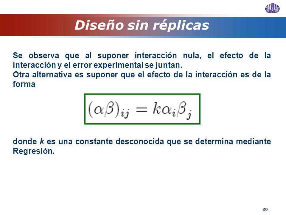 39 Diseño sin réplicas Se observa que al suponer interacción nula, el efecto de la interacción y el error experimental se juntan. Otra alternativa es